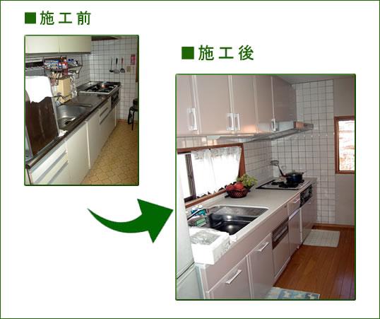 Размышления о кухне