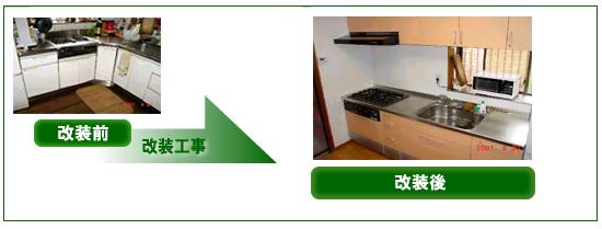 S様邸キッチン ビフォーアフター